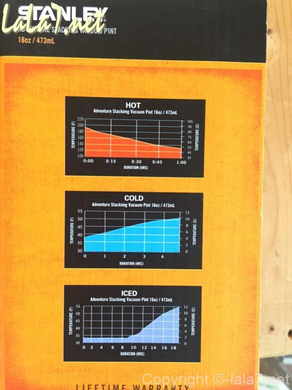 スタンレー(STANLEY)カップ473mlのスペックについて 経過時間と温度変化